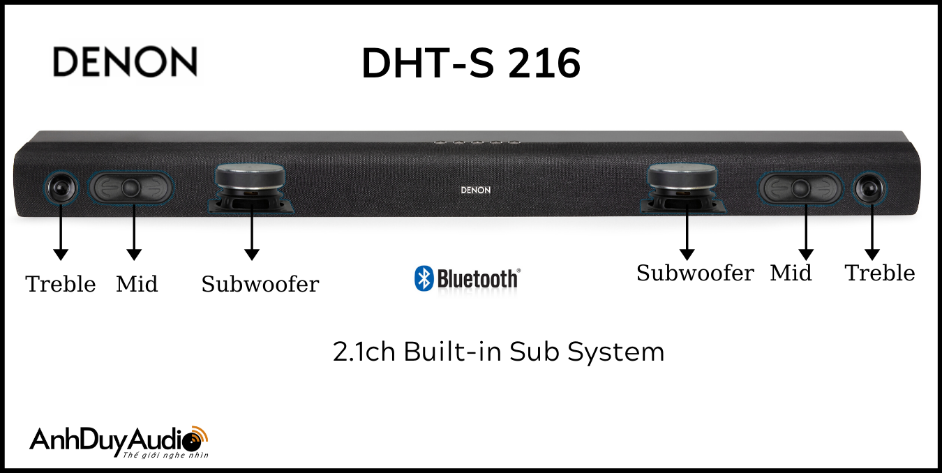 DHT-S216/AnhDuy Audio