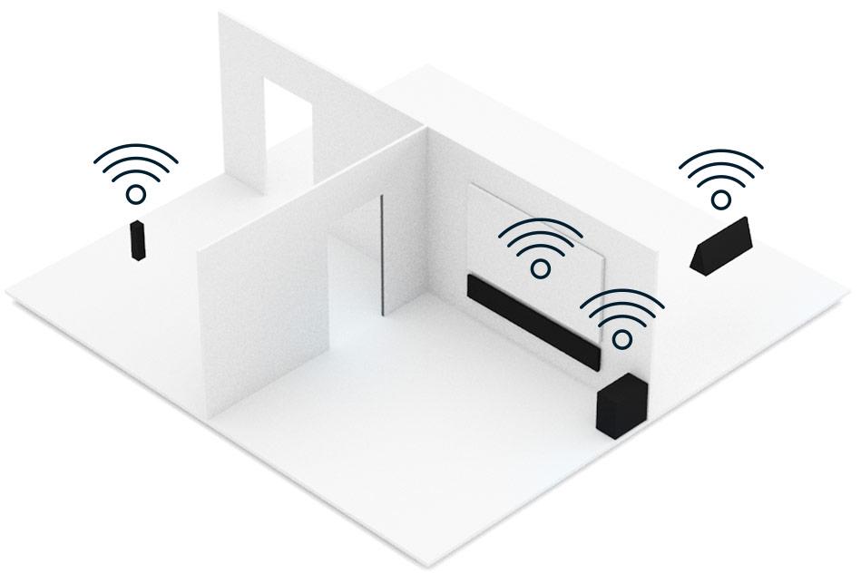 hệ thống âm thanh đa phòng kết nối, chia vùng trong nhà