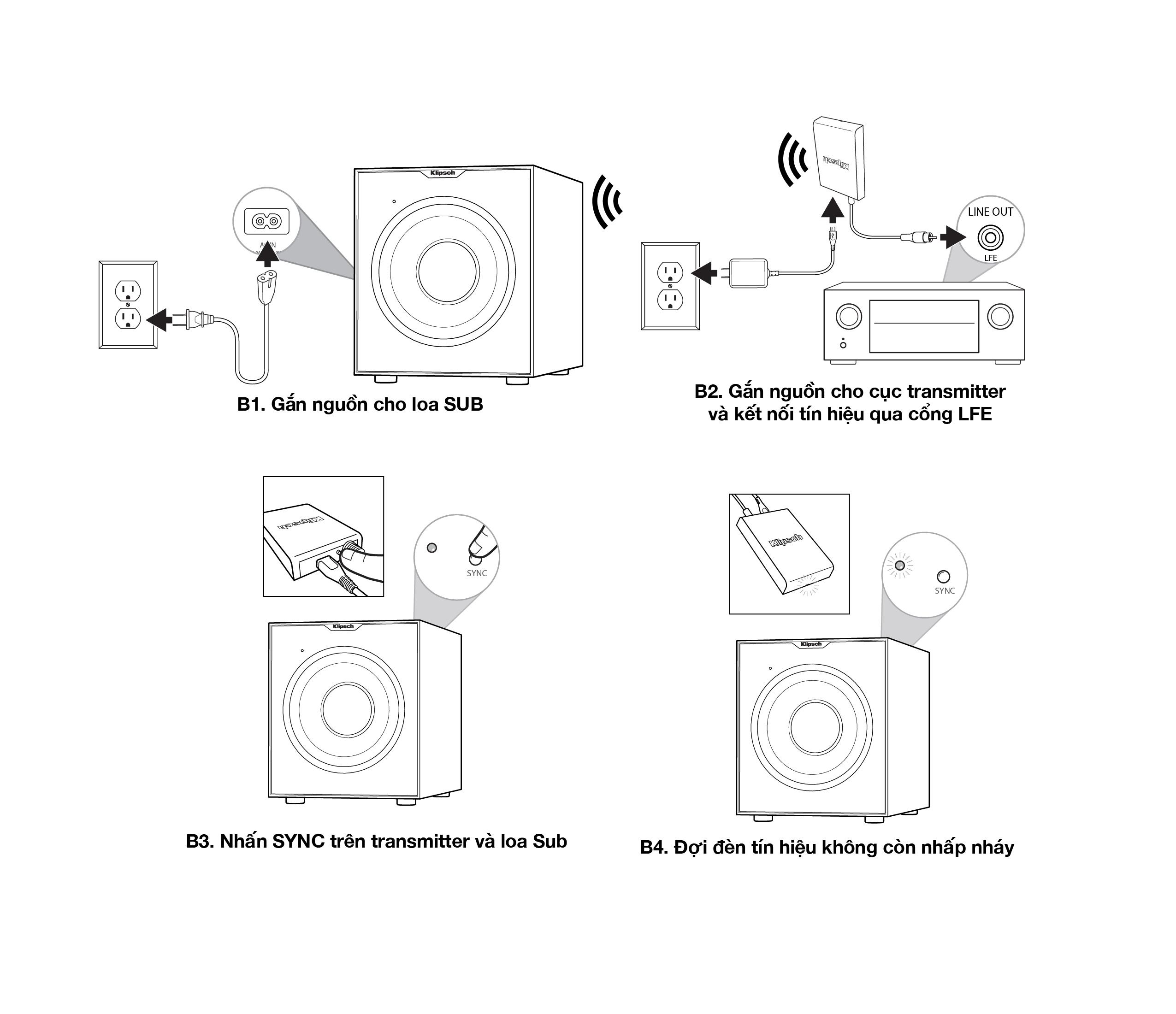 hướng dẫn sử dụng loa sub không dây klipsch
