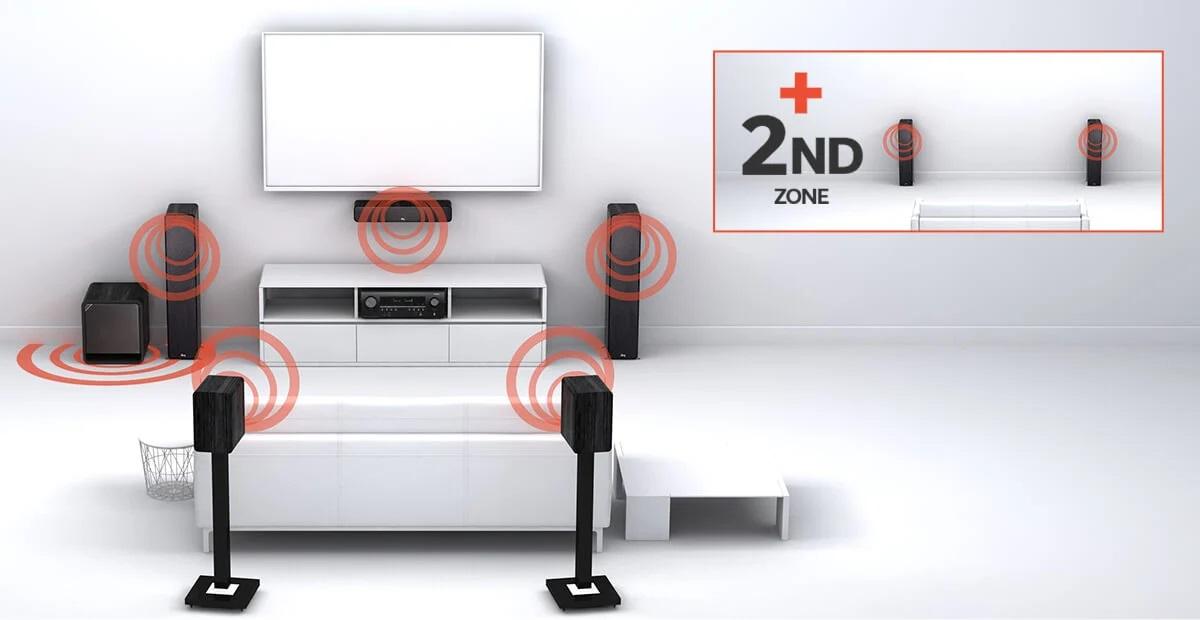 Amply Denon AVR-X2700H | HayAudio.com