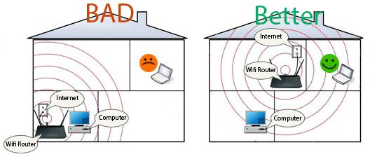 Better router